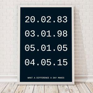 wichtige-daten-personalisierbares-poster-21a